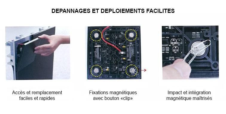 maintenance-led